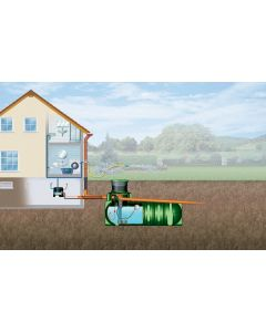 GARANTIA Flat tank Li-Lo 1500L Home Rainwater Harvesting Package (Pedestrian)